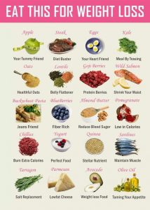 foods that are friendly to weight loss